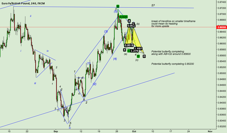 EURGBP: EURGBP Potential sell setups based on elliot and harmonics