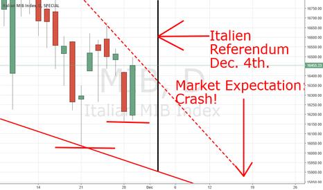 MIB: Watch Tomorrow Closely the Italian Stockmarket!