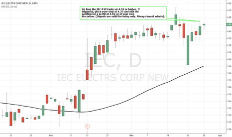 IEC: Simple Trading Techniques – BULLISH Strategy