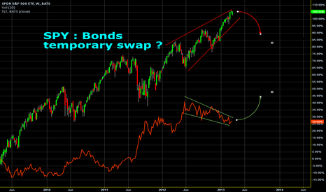SPY: SPY : BONDS - temporary swap ?