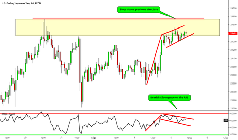 USDJPY: USDJPY: Rising Wedge Into Previous Structure (read description)