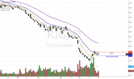 RIG: RIG - Bearish trend trade