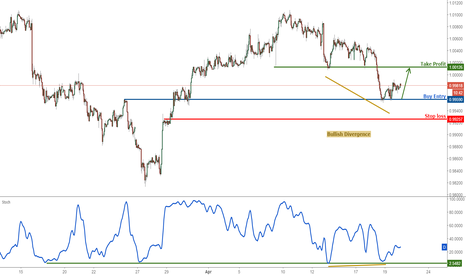 USDCHF: USDCHF remain bullish awaiting a strong bounce