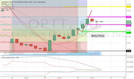OPTT: Doji shows the reversal of the previous dip. Buy time guys!