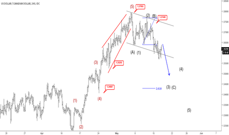 USDCAD: Elliott Wave Analysis: USDCAD Making A Three Wave Drop