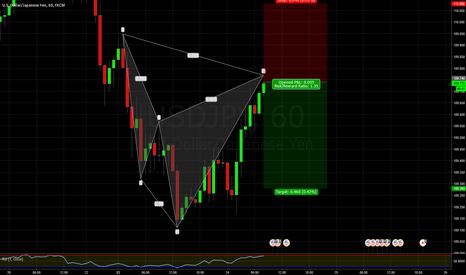 USDJPY: USDJPY Cypher pattern 60min chart