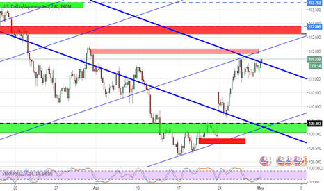 USDJPY: BOND BUYING JGB TODAY, LONG OPPORTUNITY FOR RESISTANCE