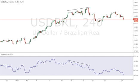 USDBRL: Divergence on R_PEMA