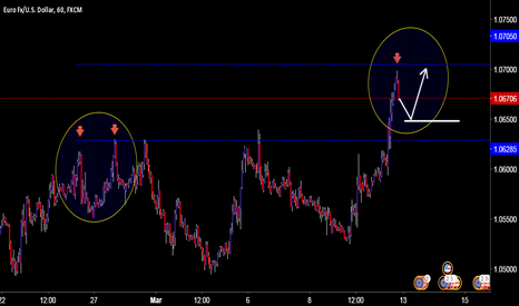 EURUSD: LONG EUR USD * Meybe next BUY signal ?!