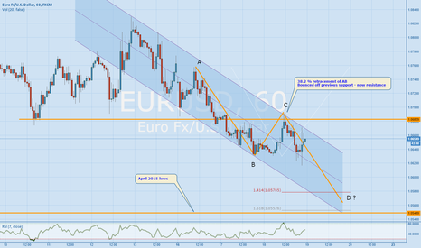 EURUSD: EURUSD - AB=CD pattern into April lows ? TCtrade