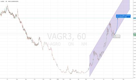 VAGR3: VAGR3 escalando canal paralelo