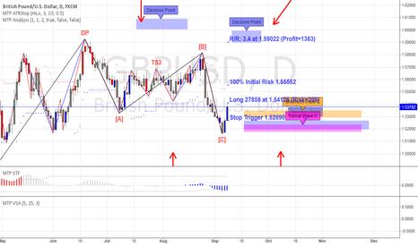 GBPUSD: GBPUSD rose to last pivot high after ABC pattern?