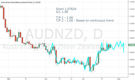 AUDNZD: AUDNZD - Short from 1.07629 to 1.06 or 1.05 - S/L 1.08