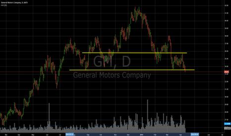 GM: GM - SHORT