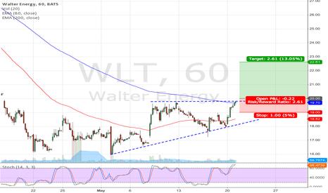 WLT: WLT long setup (Breakout)