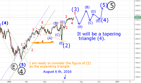 SPX500: It will be a tapering  triangle (4).