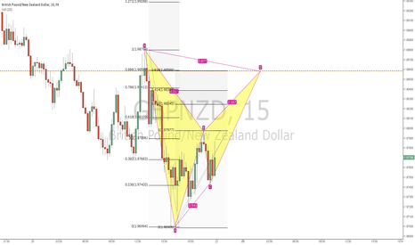 GBPNZD: GBPNZD Bearish BAT completion