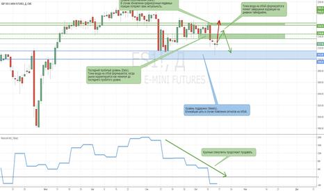 ES1!: Индекс S&P500 вышел из треугольника, короткие позиции актуальны