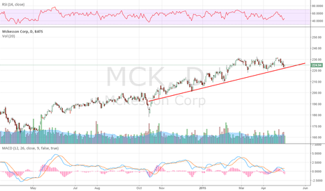 MCK: Great name, back at support