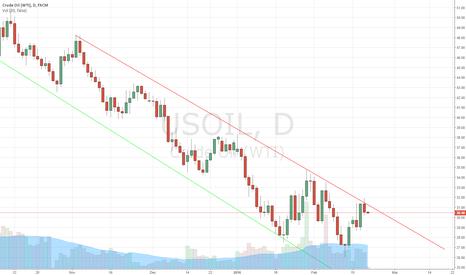 USOIL: short crude at 31