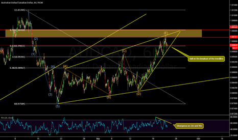 AUDCAD: Shorting AUDCAD