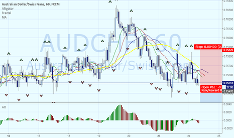 AUDCHF: Selling AUDCHF. Target - 0.7467