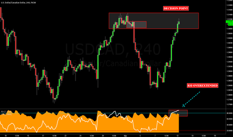 USDCAD: USDCAD: A Run Into Resistance w/RSI Overextended
