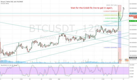 BTCUSDT: WAIT FOR THE RETRACEMENT!