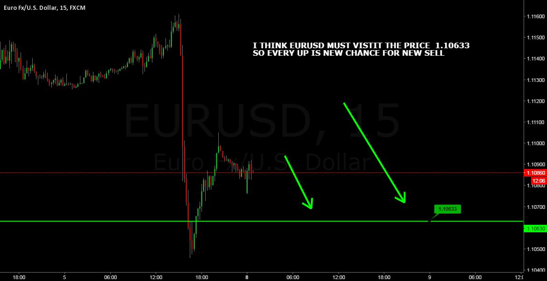 EURUSD 1 MIN FRAM TACTIC