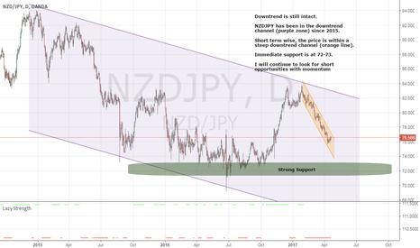 NZDJPY: NZDJPY - Downtrend Is Still Intact