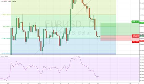 EURUSD: Risky Long