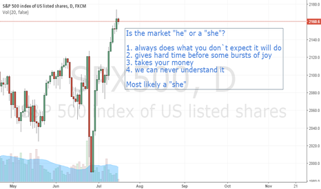 """SPX500: Is the market """"he"""" or a """"she""""?"""