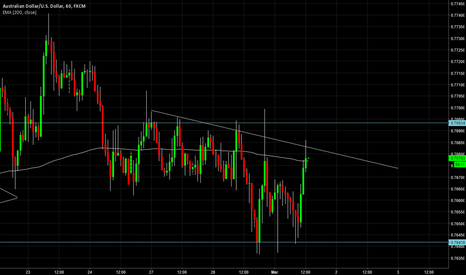 AUDUSD: Short off trend