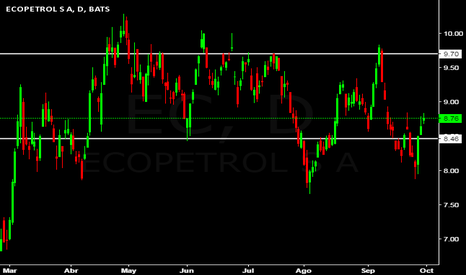 EC: Ecopetrol  S.A.