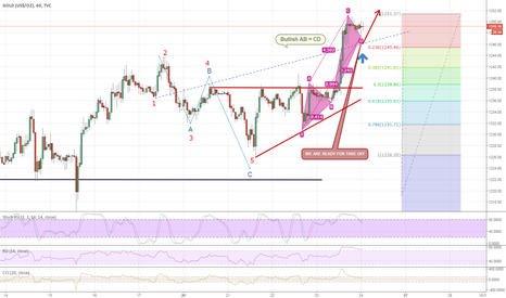 GOLD: GOLD: WE ARE READY FOR TAKE OFF !!