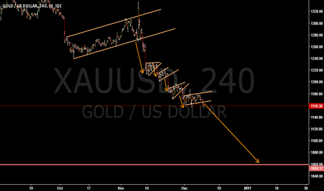 XAUUSD: XAUUSD SO MANY BREAKOUTS ! DOWNTREND CONFIRMED !