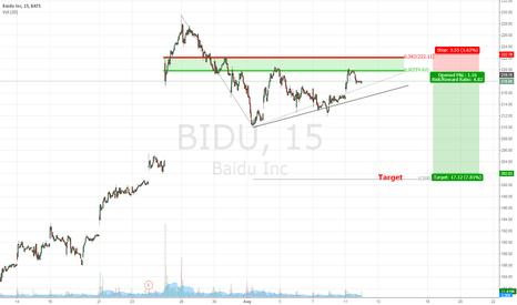 BIDU: Short Pull back trade