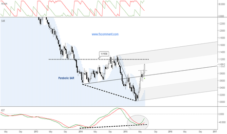 AUDNZD: Quick technical update for AUDNZD: Target Approaching!