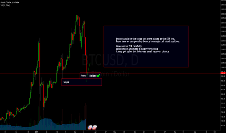 BTCUSD: BTCUSD - Bitcoin Unlimited drama starts to take effect
