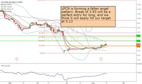 LPCN: LPCN- long from 3.93 or higher