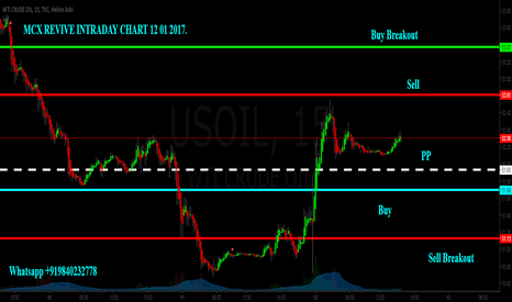 USOIL: INTRADAY CRUDE OIL TRADING LEVEL 12 01 2017.