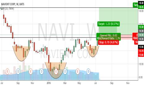 NAVI: NAVI - another inverse H&S