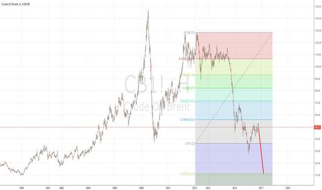 CB1!: Нефть. Пузырёк надуется, а потом и сдуется