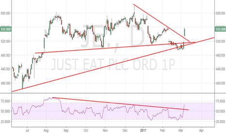 JE.:  Just Eat: Just Buy?