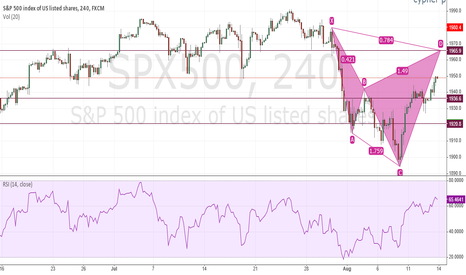 SPX500: cypher pattern