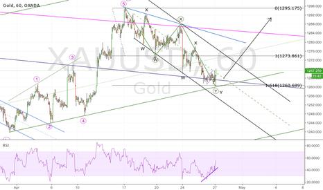 XAUUSD: GOLD; WXY complete