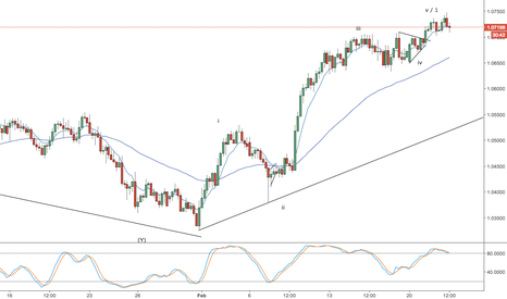 AUDNZD: aud/nzd -- daily video -- 5 waves up completed