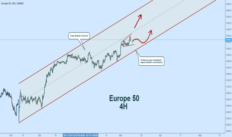 EU50EUR: Europe 50 Bullish Channel:  Expect More Bullishness