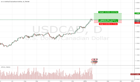 USDCAD: January IDEA  : Long USDCAD