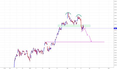 SPX: S&P 500, short if ...